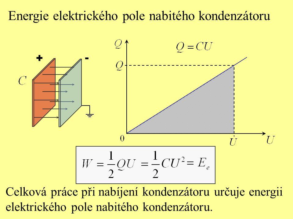 Energie elektrického pole nabitého kondenzátoru