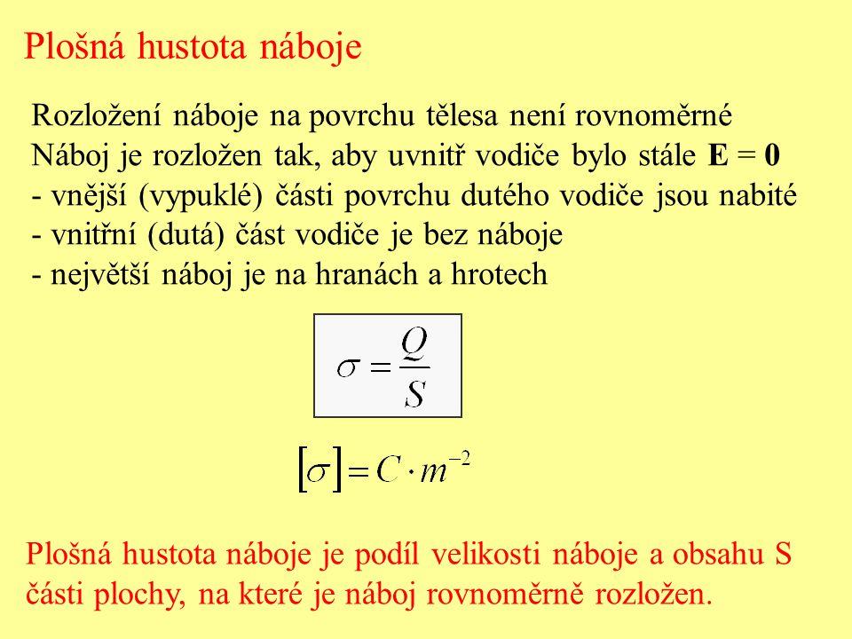 Plošná hustota náboje Rozložení náboje na povrchu tělesa není rovnoměrné. Náboj je rozložen tak, aby uvnitř vodiče bylo stále E = 0.