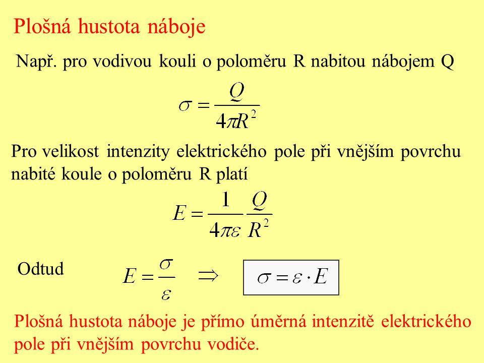 Plošná hustota náboje Např. pro vodivou kouli o poloměru R nabitou nábojem Q. Pro velikost intenzity elektrického pole při vnějším povrchu.