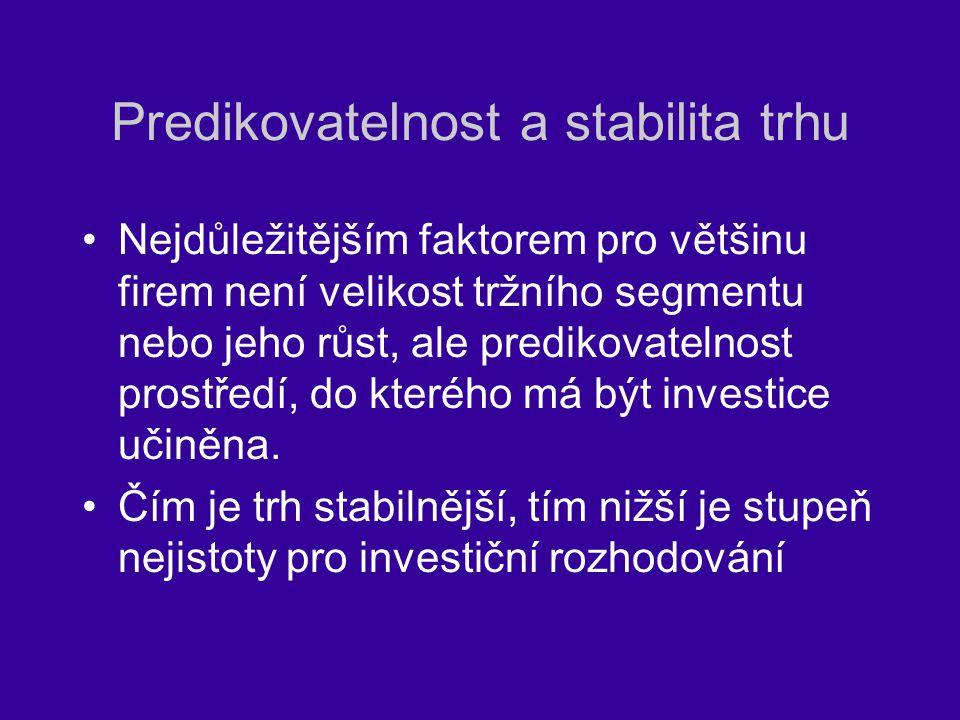 Predikovatelnost a stabilita trhu
