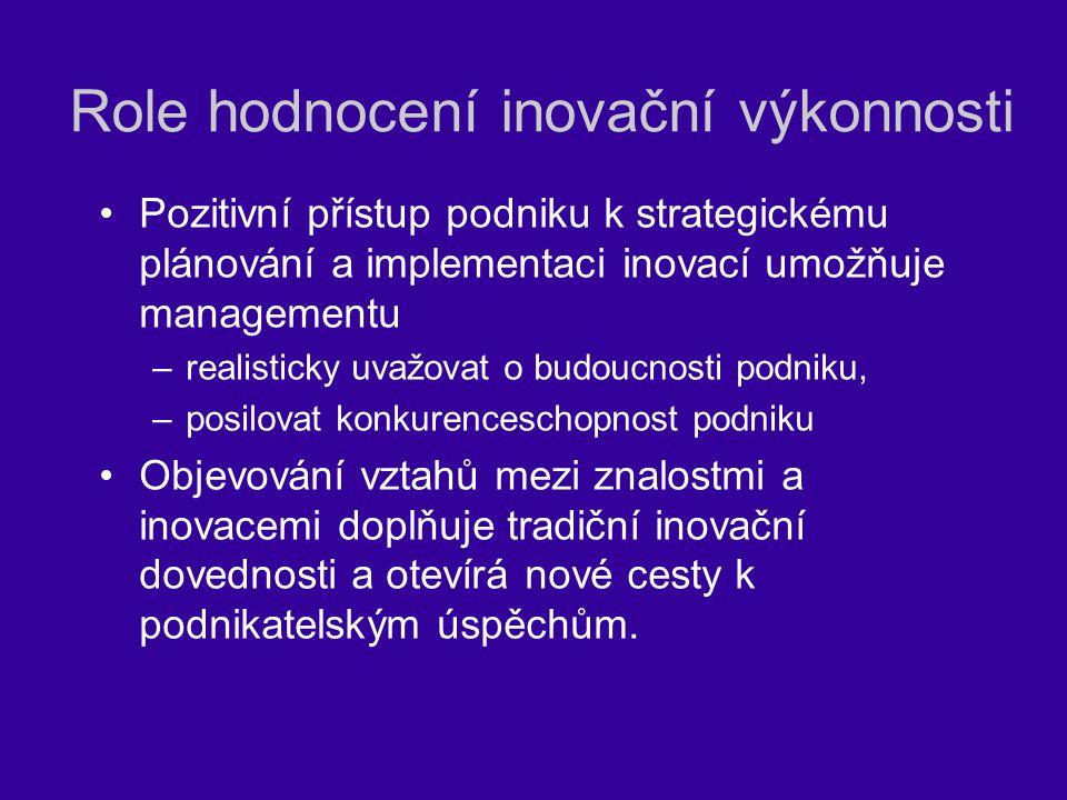 Role hodnocení inovační výkonnosti