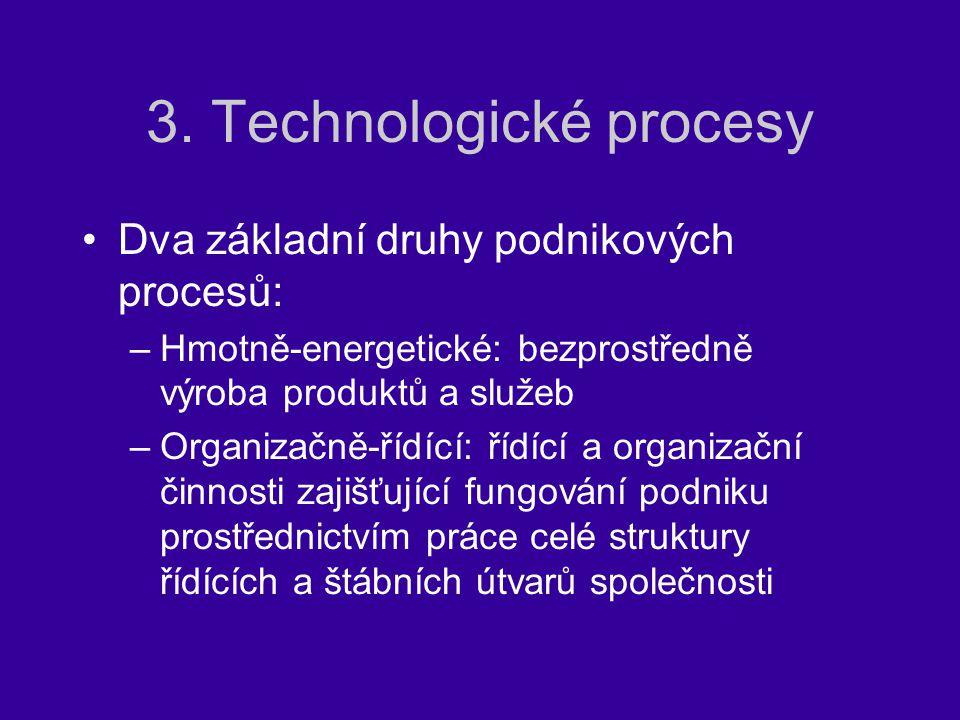 3. Technologické procesy