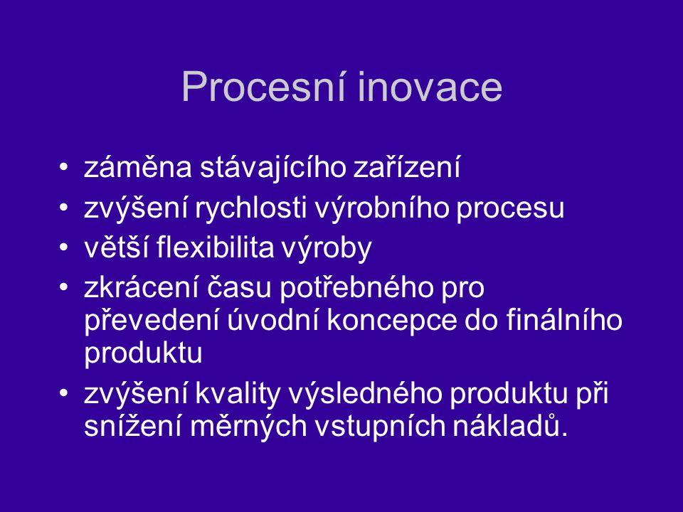 Procesní inovace záměna stávajícího zařízení