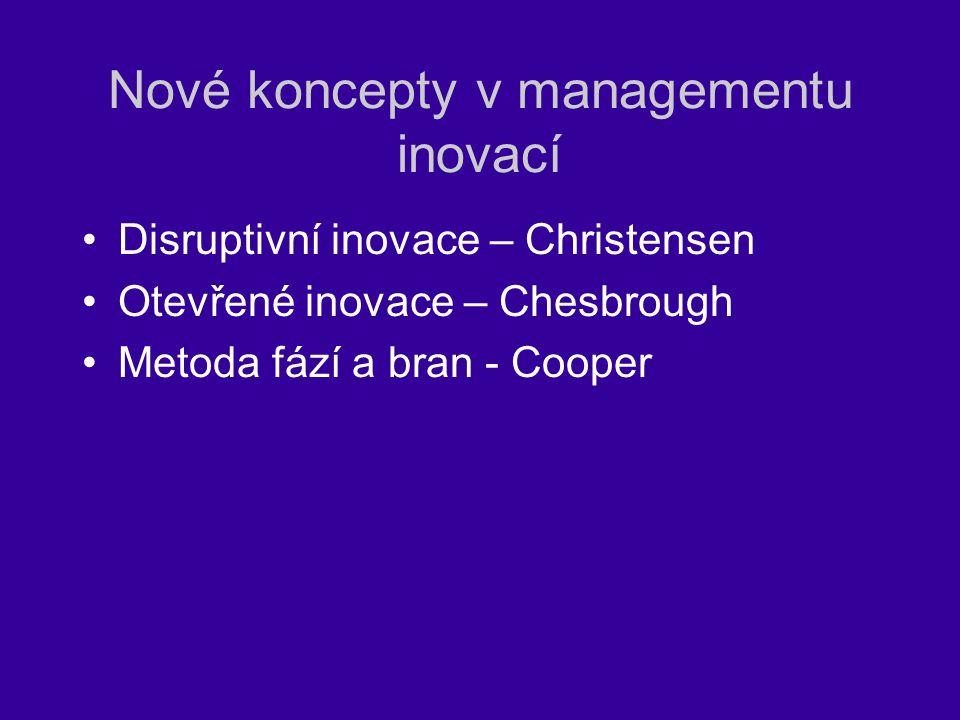 Nové koncepty v managementu inovací