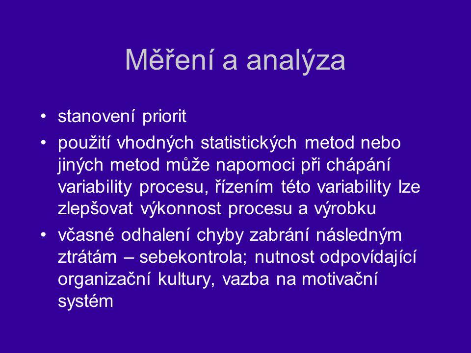 Měření a analýza stanovení priorit