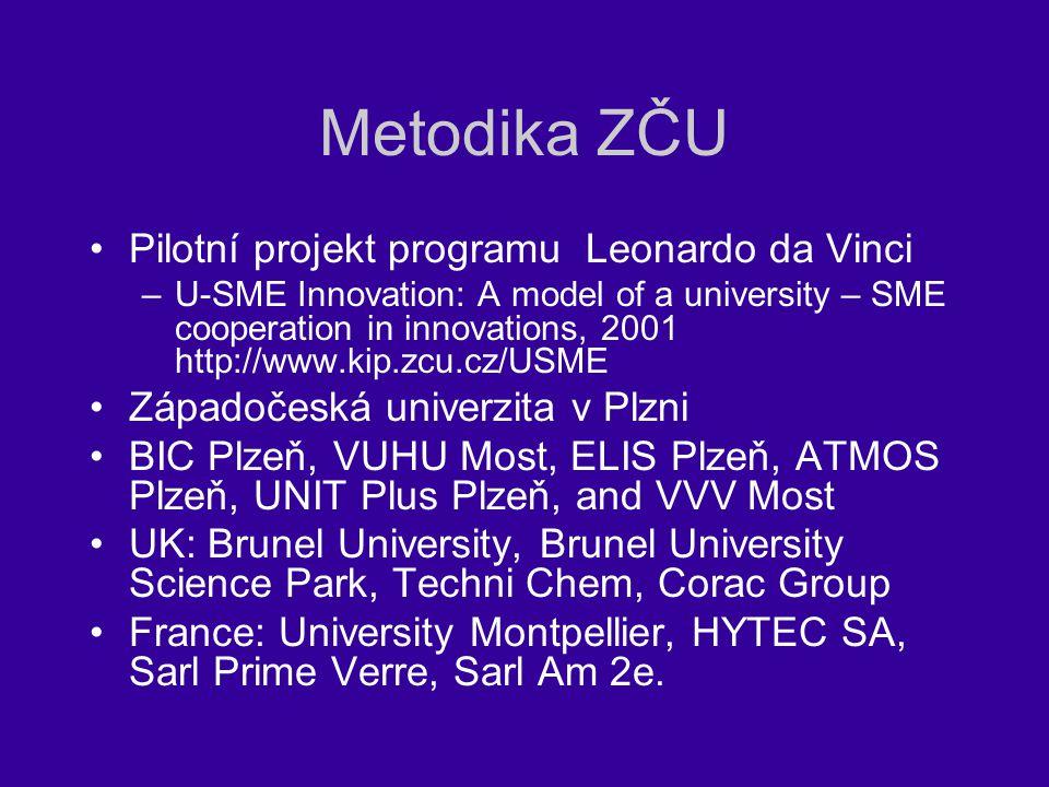 Metodika ZČU Pilotní projekt programu Leonardo da Vinci