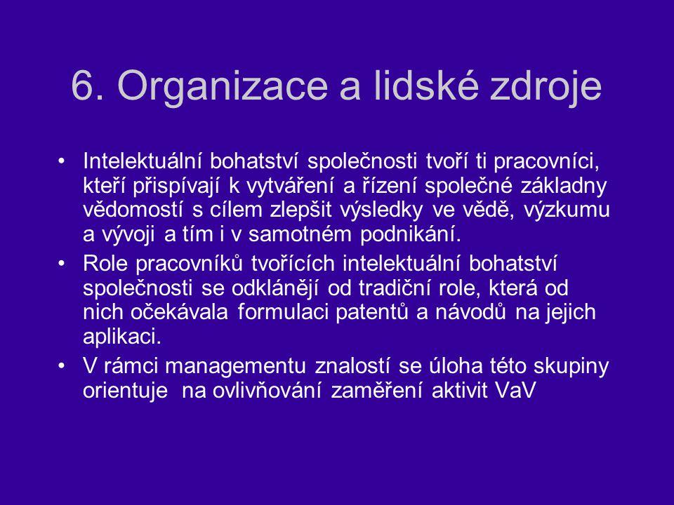 6. Organizace a lidské zdroje