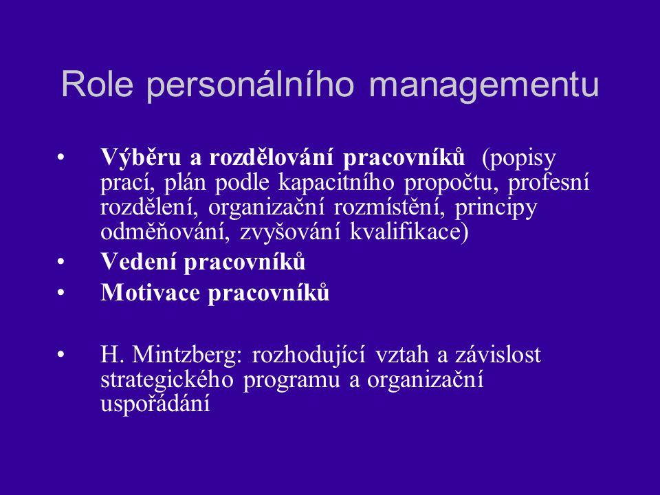 Role personálního managementu