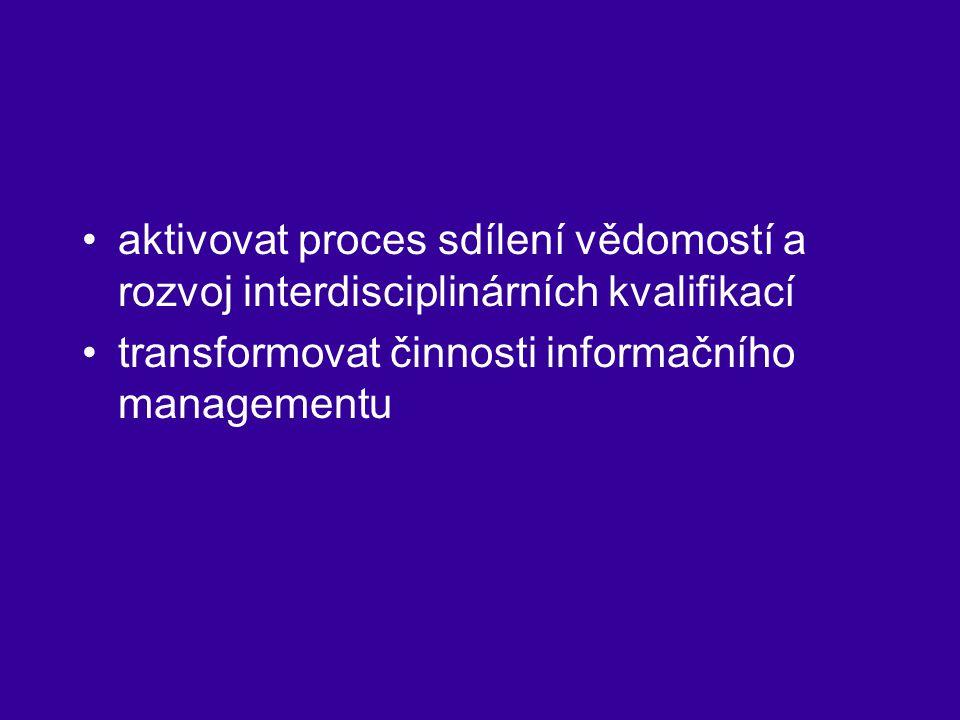 aktivovat proces sdílení vědomostí a rozvoj interdisciplinárních kvalifikací