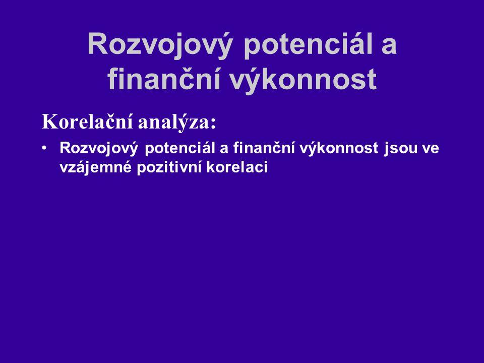 Rozvojový potenciál a finanční výkonnost
