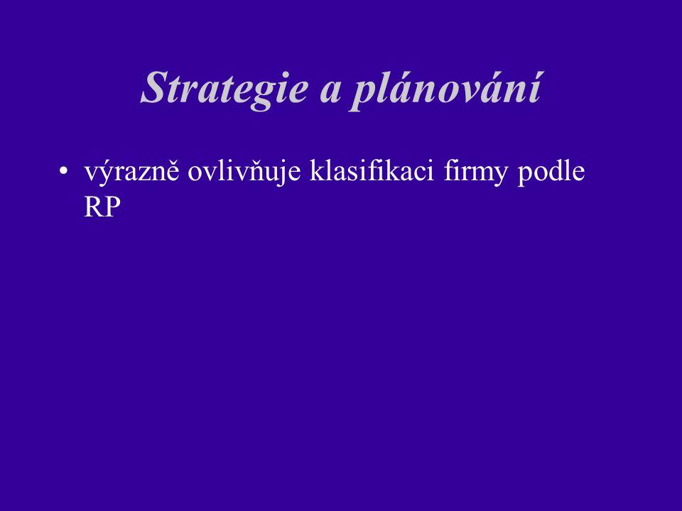 Strategie a plánování výrazně ovlivňuje klasifikaci firmy podle RP