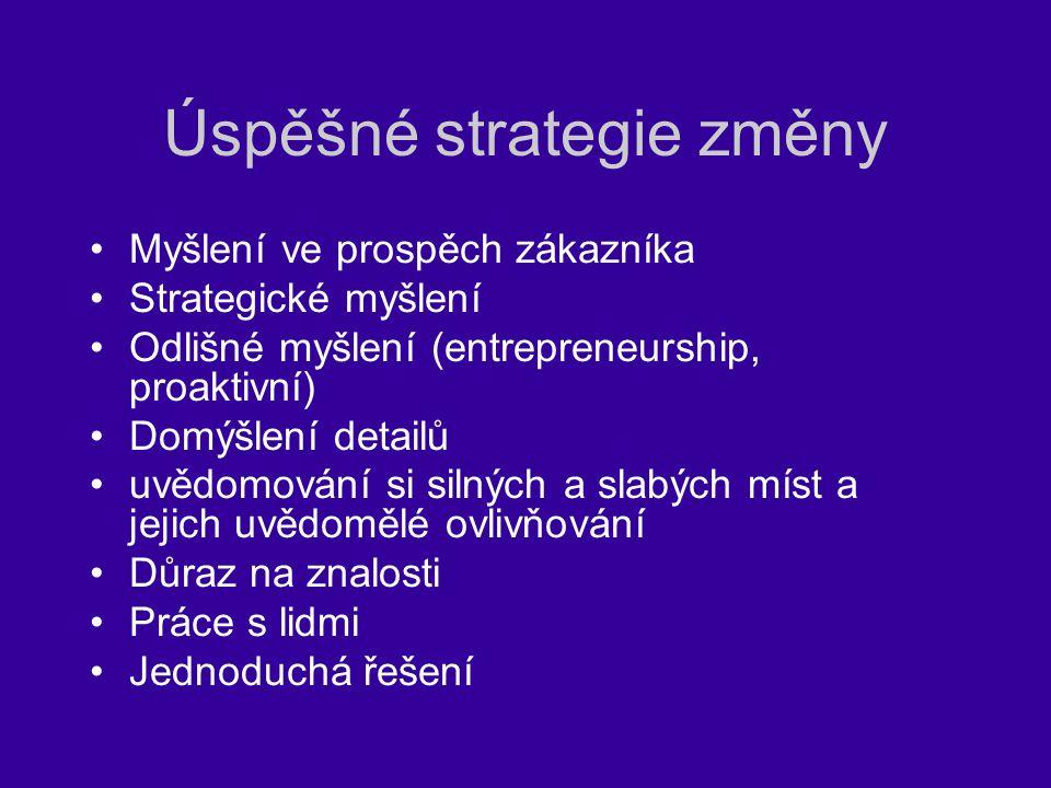 Úspěšné strategie změny