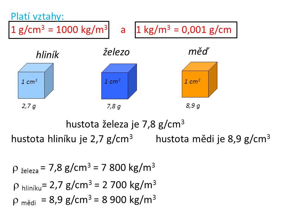 hustota hliníku je 2,7 g/cm3 hustota mědi je 8,9 g/cm3