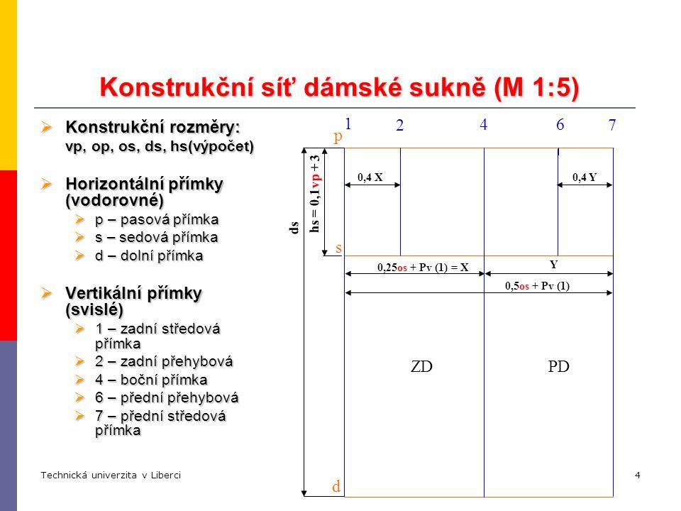 Konstrukční síť dámské sukně (M 1:5)
