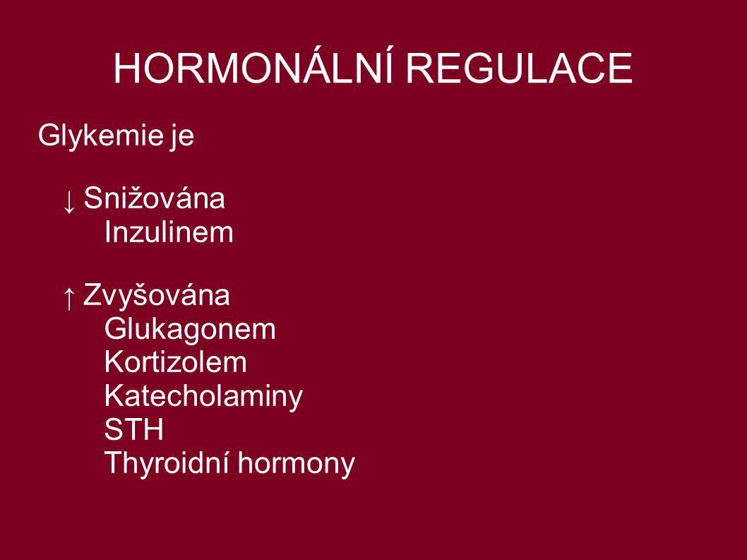 HORMONÁLNÍ REGULACE Glykemie je Inzulinem Glukagonem Kortizolem