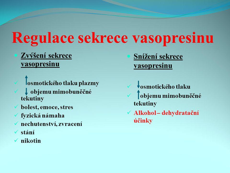 Regulace sekrece vasopresinu