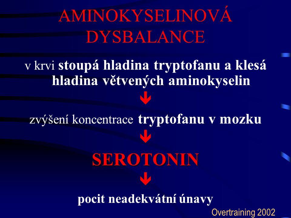 AMINOKYSELINOVÁ DYSBALANCE