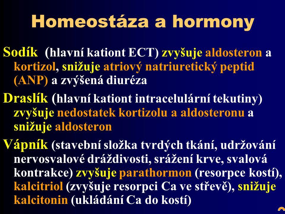 Homeostáza a hormony Sodík (hlavní kationt ECT) zvyšuje aldosteron a kortizol, snižuje atriový natriuretický peptid (ANP) a zvýšená diuréza.