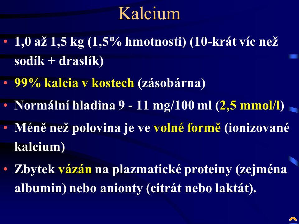 Kalcium 1,0 až 1,5 kg (1,5% hmotnosti) (10-krát víc než sodík + draslík) 99% kalcia v kostech (zásobárna)