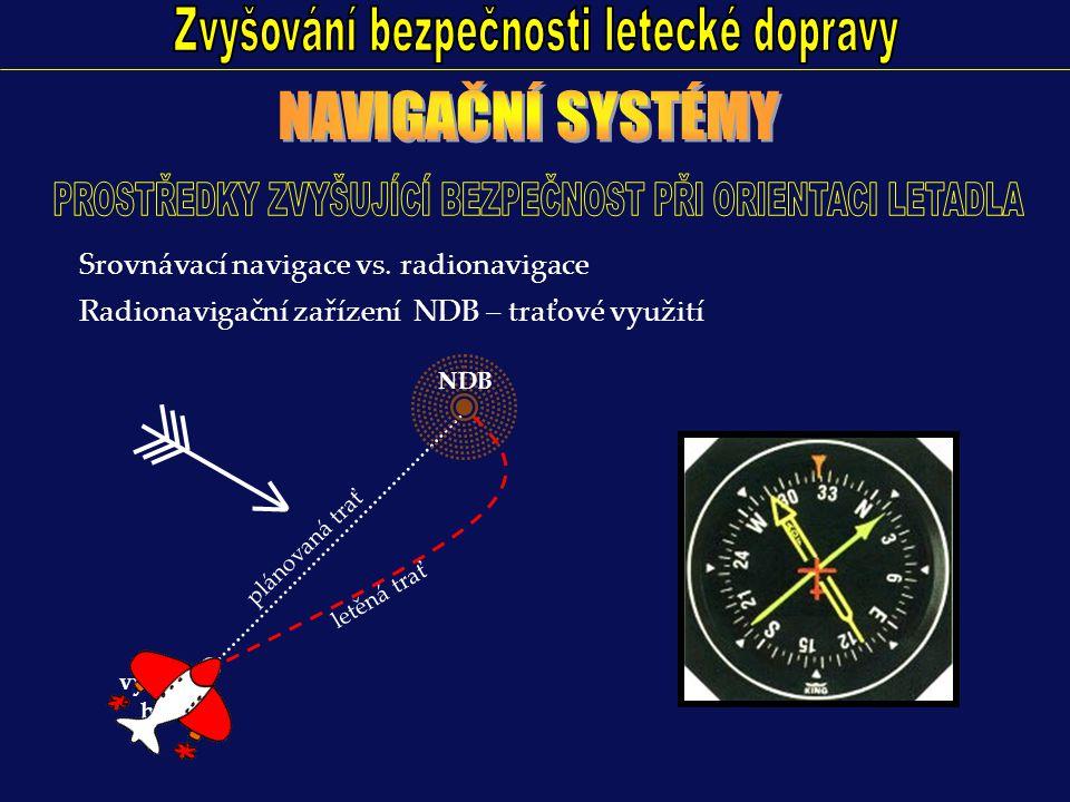 Zvyšování bezpečnosti letecké dopravy NAVIGAČNÍ SYSTÉMY