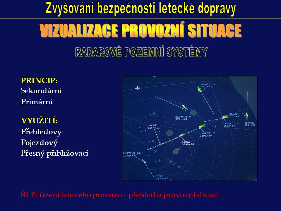 Zvyšování bezpečnosti letecké dopravy VIZUALIZACE PROVOZNÍ SITUACE