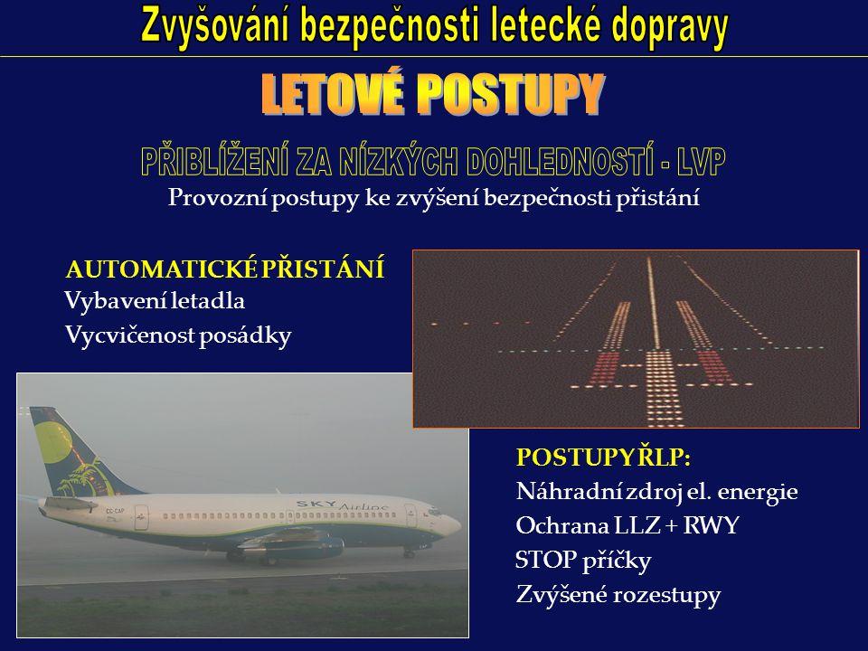 Zvyšování bezpečnosti letecké dopravy LETOVÉ POSTUPY