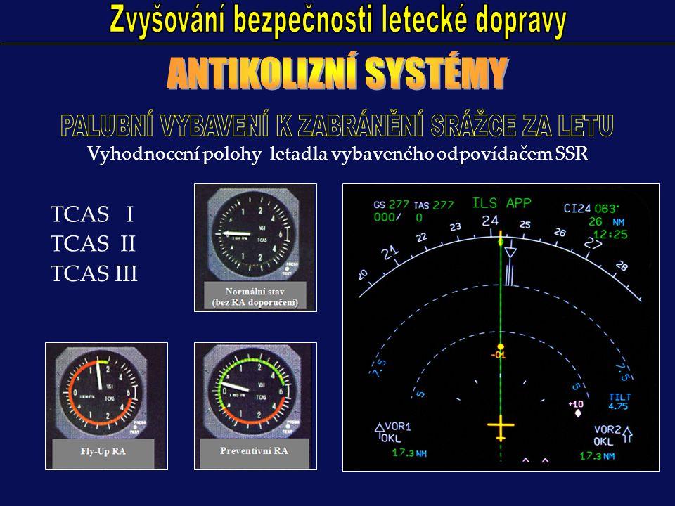 Zvyšování bezpečnosti letecké dopravy ANTIKOLIZNÍ SYSTÉMY