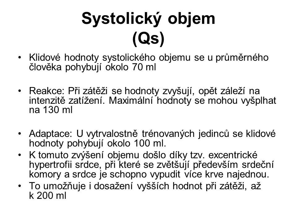 Systolický objem (Qs) Klidové hodnoty systolického objemu se u průměrného člověka pohybují okolo 70 ml.
