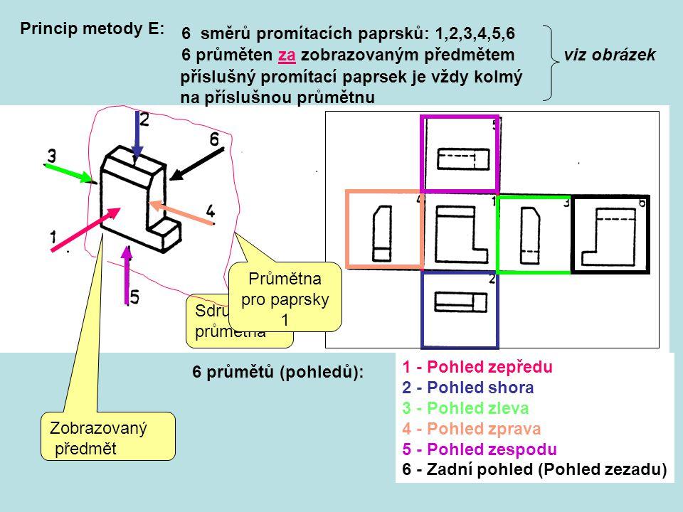 Princip metody E: 6 směrů promítacích paprsků: 1,2,3,4,5,6. 6 průměten za zobrazovaným předmětem.