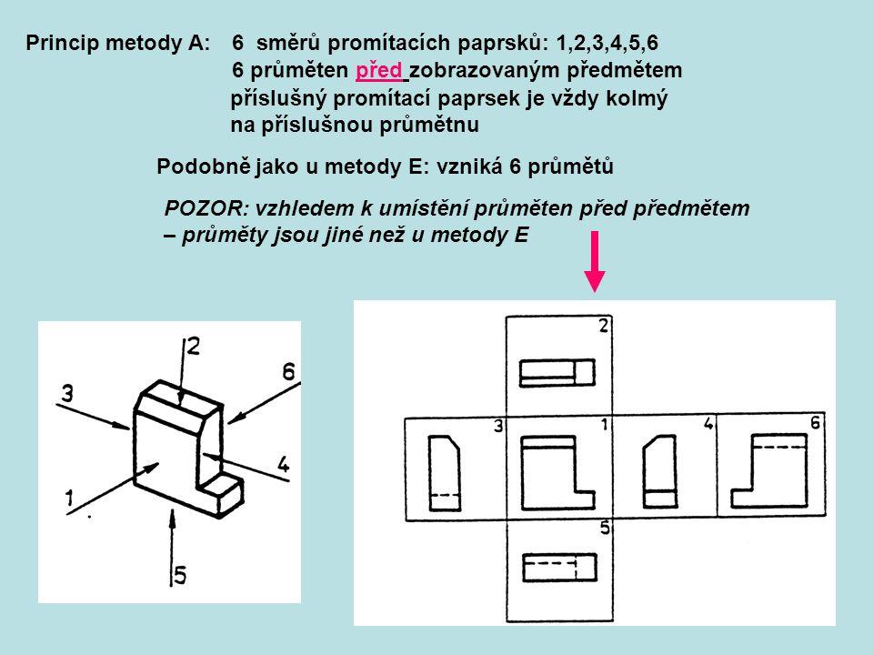 Princip metody A: 6 směrů promítacích paprsků: 1,2,3,4,5,6. 6 průměten před zobrazovaným předmětem.