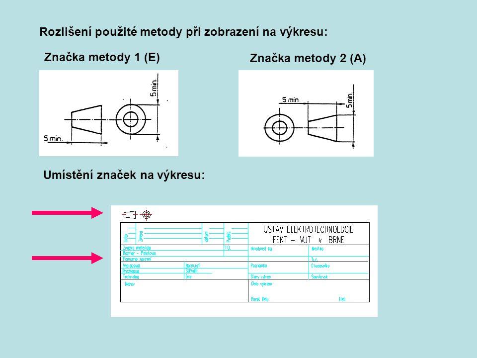 Rozlišení použité metody při zobrazení na výkresu: