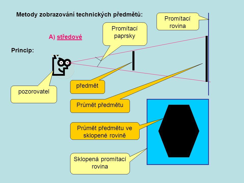 Metody zobrazování technických předmětů: Promítací rovina