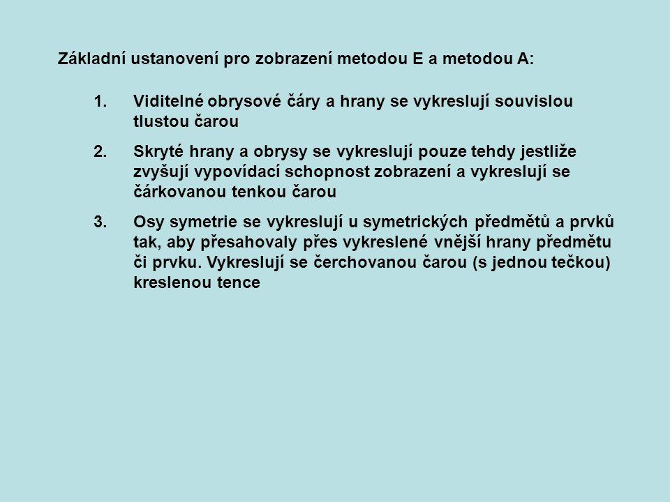 Základní ustanovení pro zobrazení metodou E a metodou A: