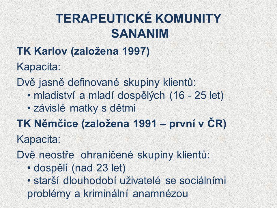 TERAPEUTICKÉ KOMUNITY SANANIM