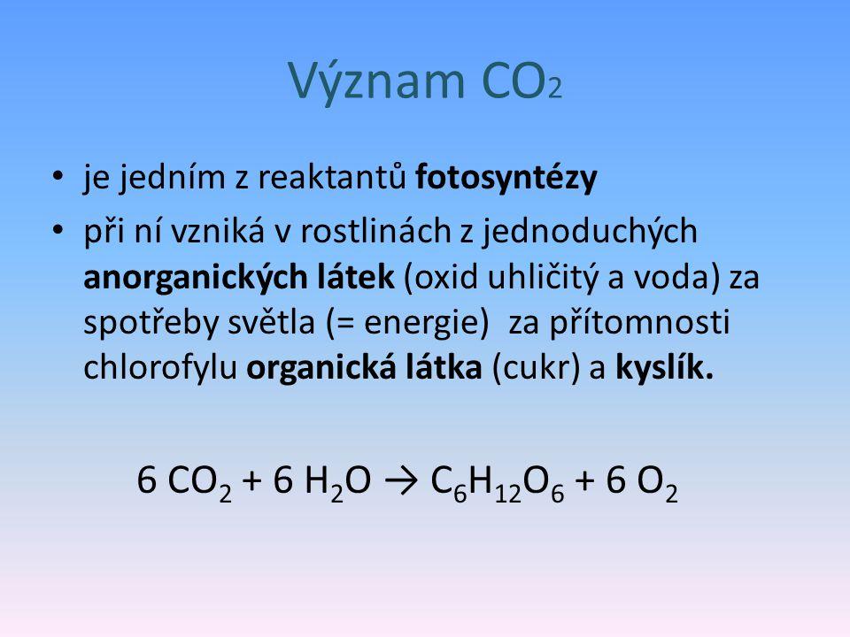 Význam CO2 je jedním z reaktantů fotosyntézy