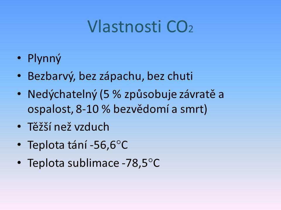 Vlastnosti CO2 Plynný Bezbarvý, bez zápachu, bez chuti