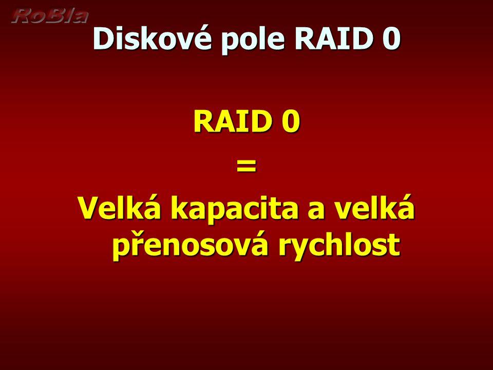 RAID 0 = Velká kapacita a velká přenosová rychlost