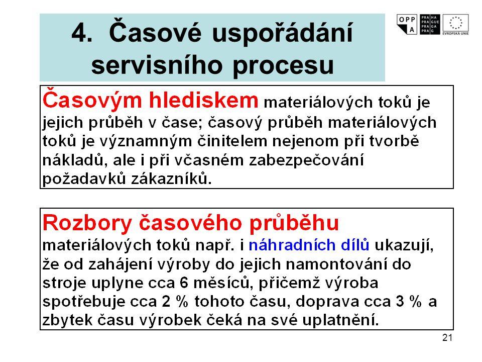 4. Časové uspořádání servisního procesu