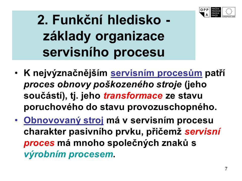 2. Funkční hledisko - základy organizace servisního procesu