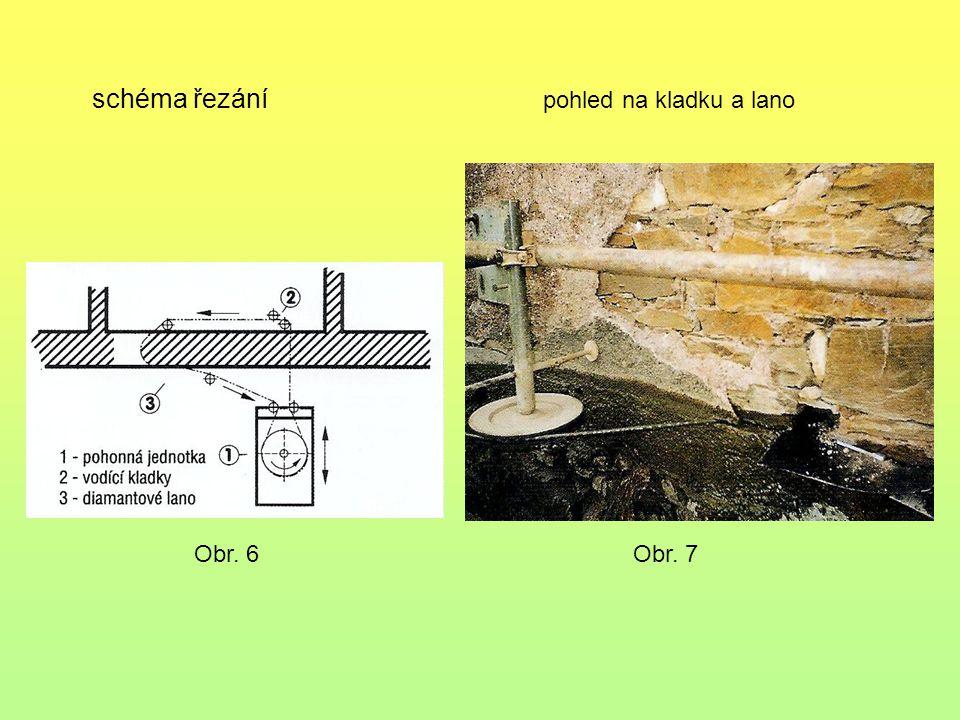 schéma řezání pohled na kladku a lano Obr. 6 Obr. 7