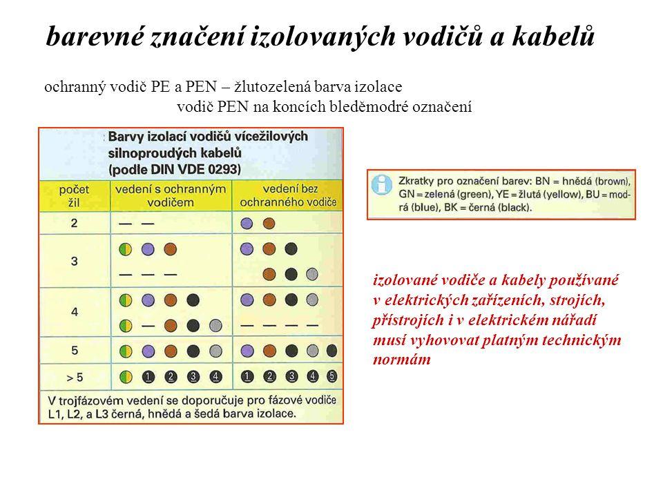 barevné značení izolovaných vodičů a kabelů