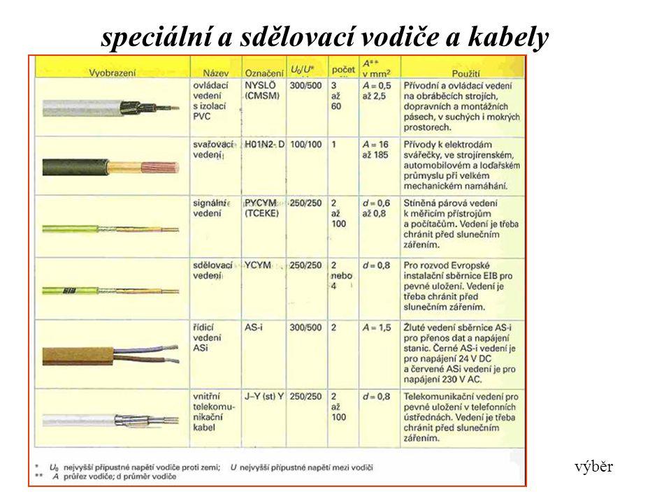 speciální a sdělovací vodiče a kabely