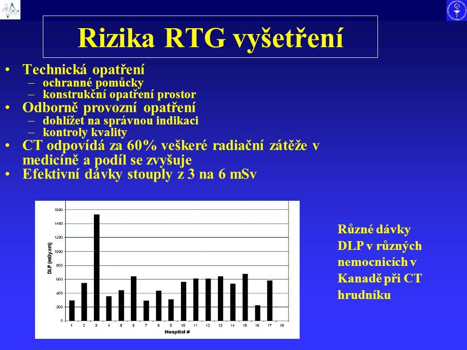 Rizika RTG vyšetření Technická opatření Odborně provozní opatření
