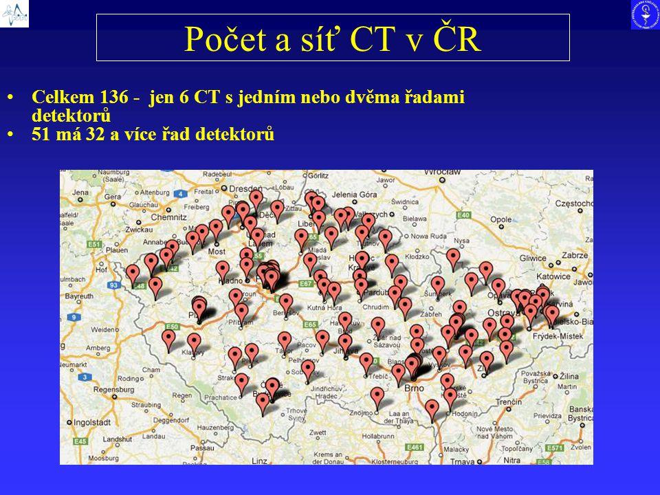 Počet a síť CT v ČR Celkem 136 - jen 6 CT s jedním nebo dvěma řadami detektorů. 51 má 32 a více řad detektorů.