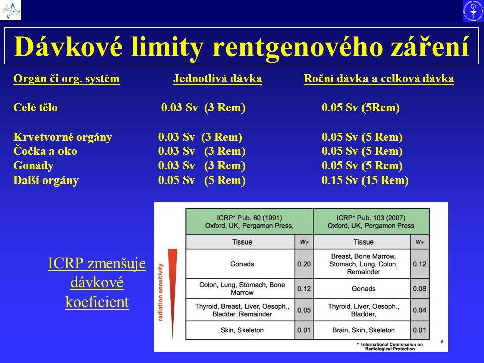 Dávkové limity rentgenového záření