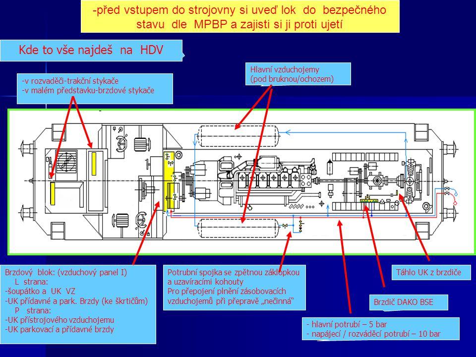 -před vstupem do strojovny si uveď lok do bezpečného stavu dle MPBP a zajisti si ji proti ujetí