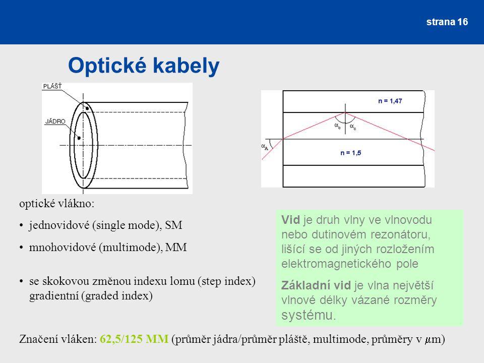 Optické kabely optické vlákno: jednovidové (single mode), SM