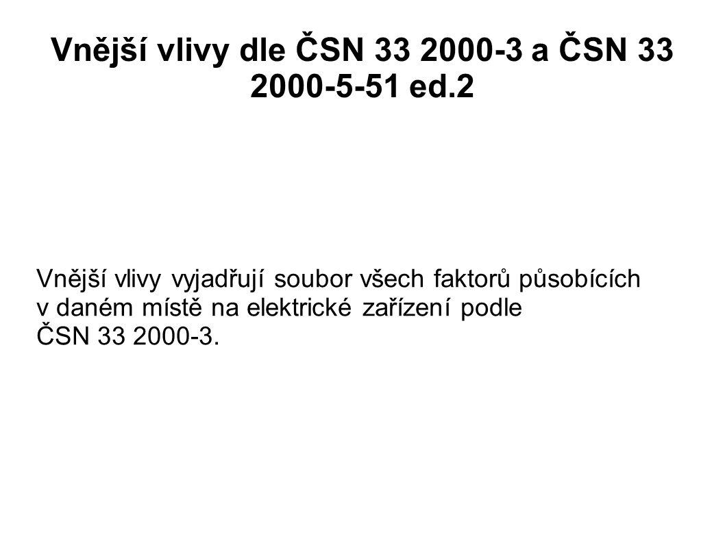 Vnější vlivy dle ČSN 33 2000-3 a ČSN 33 2000-5-51 ed.2
