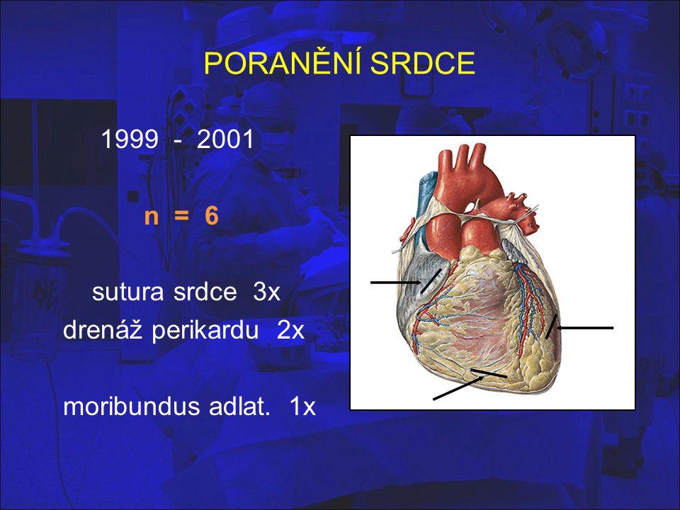 PORANĚNÍ SRDCE 1999 - 2001 n = 6 sutura srdce 3x drenáž perikardu 2x