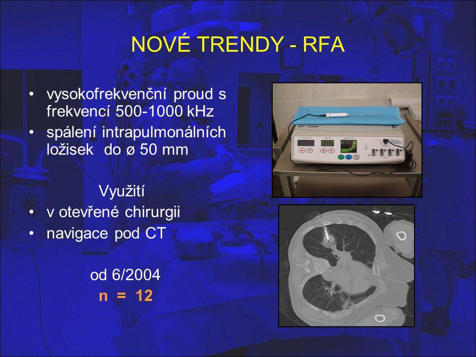 NOVÉ TRENDY - RFA vysokofrekvenční proud s frekvencí 500-1000 kHz